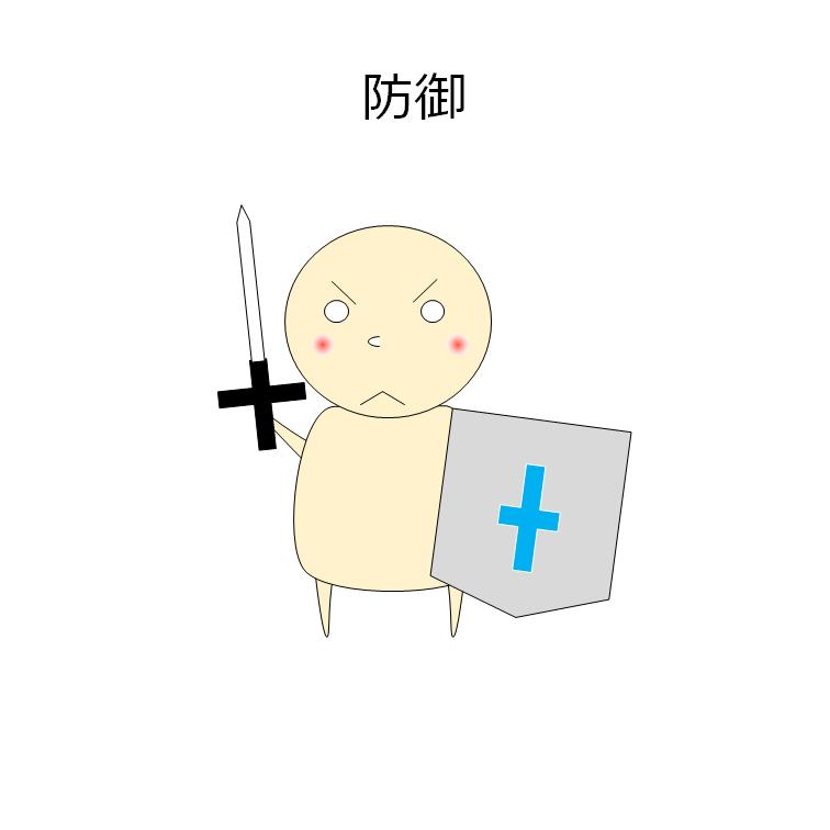 気の作用‐防御: 東洋医学の寺子...